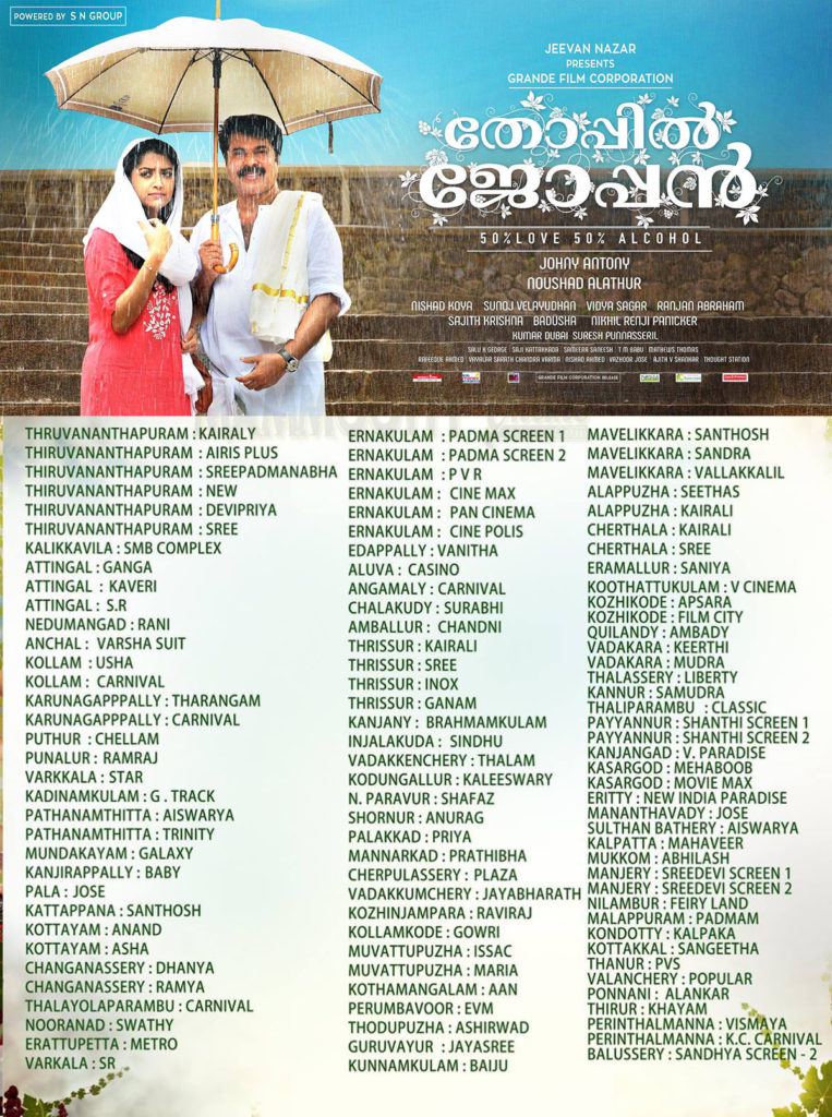 Thoppil Joppan Theater List